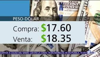El dólar se vende en $18.35
