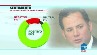 El caso de Santiago Nieto en las redes sociales