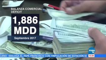 Déficit comercial de México, en 1,886 mdd en septiembre