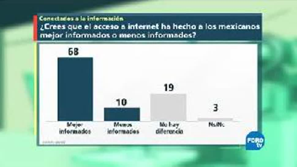 Colaboración Yamil Nares Internet Conectados Informados