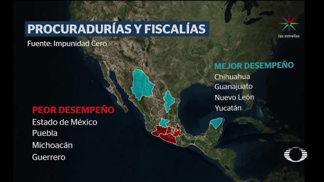 Ranking de procuradurías y fiscalías en México