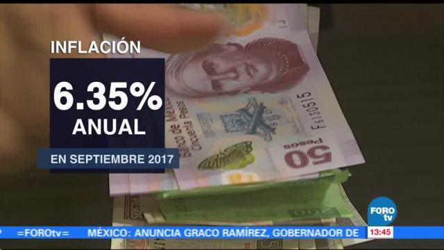 Precios al consumidor aumentan 0.63% en octubre