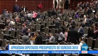 Diputados aprueban en lo general y en lo particular presupuesto de egresos