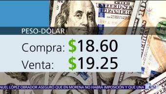El dólar se vende en $19.25