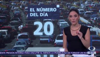 El número del día: 20. Aumento aforo vehicular en la frontera