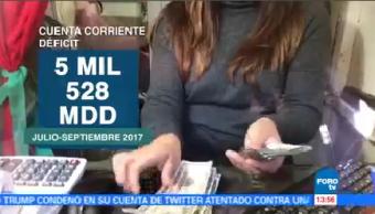 Banxico Presenta Reporte Cuenta Corriente