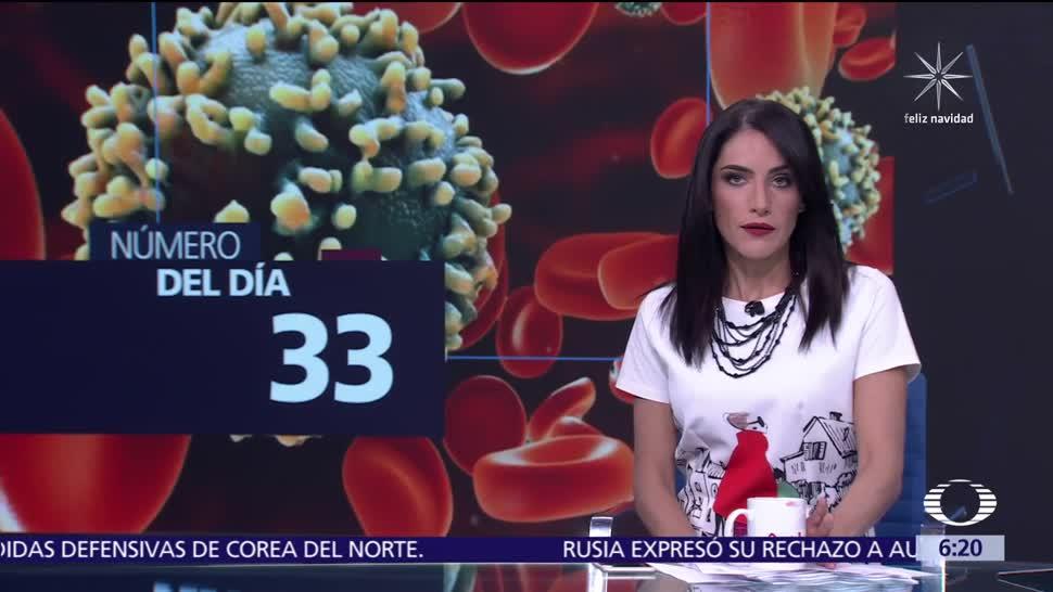 El número del día: 33 personas se infectan diariamente VIH