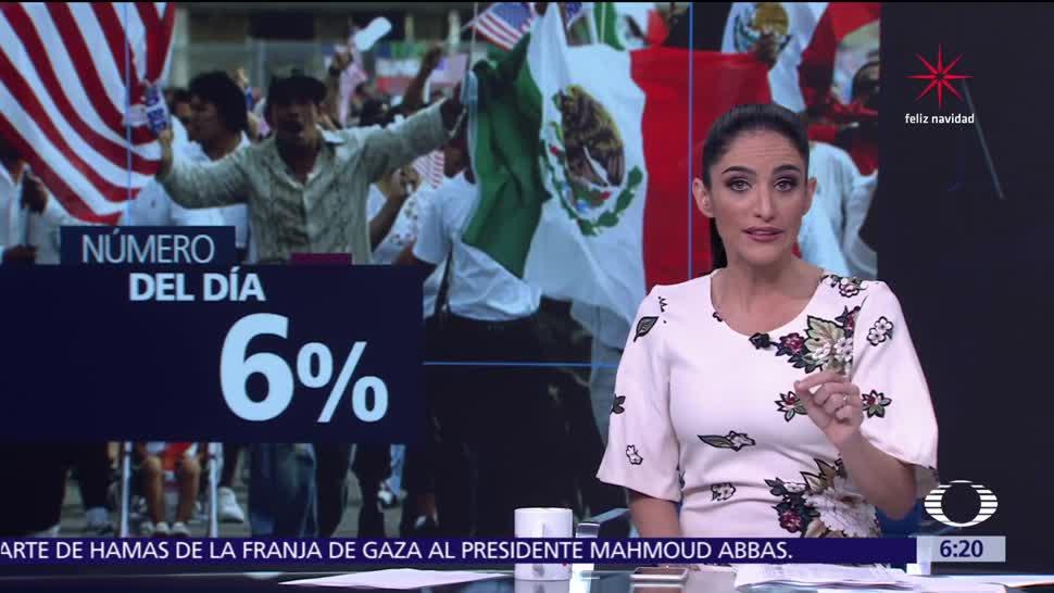 El número del día: 6, disminución de población migrante