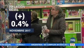 Precios al consumidor estadounidense se aceleran 0.4% en noviembre