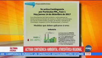 Activan contingencia ambiental atmosférica en noreste de Valle de México