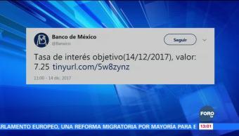 Banco de México aumenta la Tasa de Interés Interbancaria