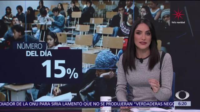 El número del día: 15% de estudiantes de educación media superior desertó