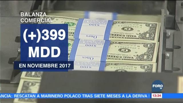 Balanza comercial de México tiene superávit de 399 mdd en noviembre