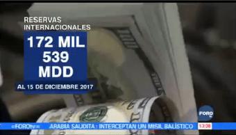 Banxico Reporta Aumento Reservas Internacionales