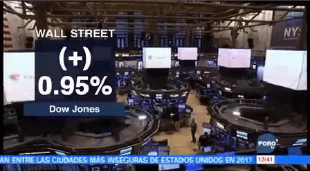 Bolsa Nueva York Reacciona Aplaude Reforma Trump