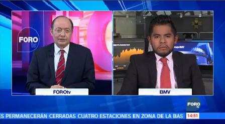 Comportamiento Inflación México Durante Noviembre Manuel Lozada Analista De Deuda