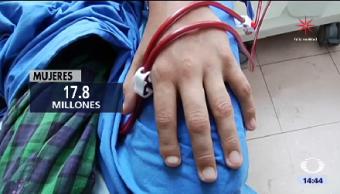 Lucha Contra Sida Personas Infectadas Mundo Virus