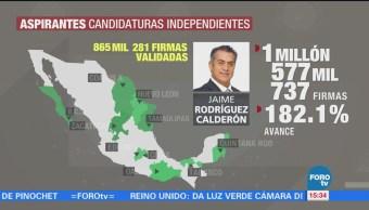 Así van los candidatos independientes aspirantes a la presidencia