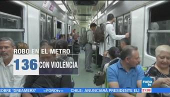 Aumentan Delitos Violentos Ciudad De México