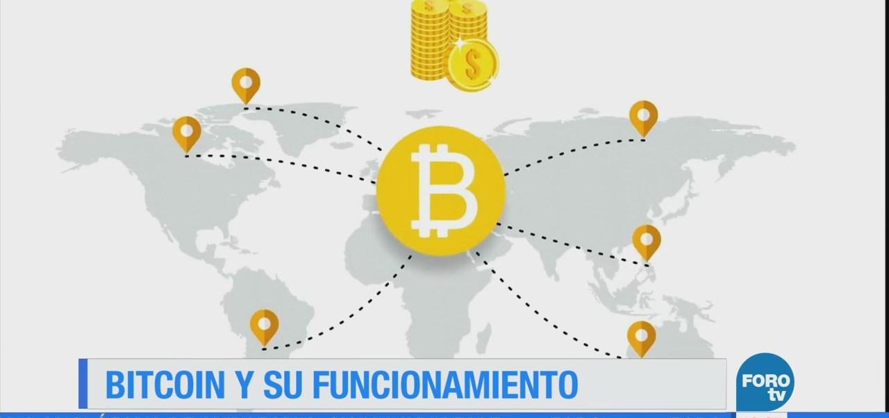 Bitcoin Así Funciona Moneda Digital Popular