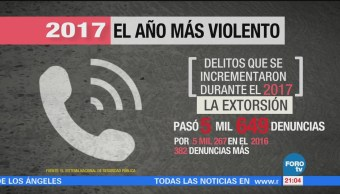Cifras Violencia Más Altas Año 2017 Sesnsp