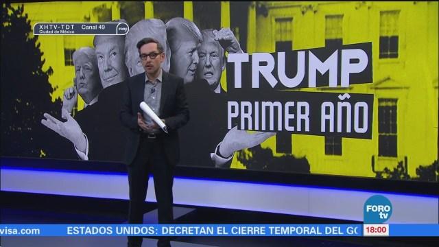 Foro Global Genaro Lozano Programa Especial Primer Año Trump