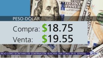El dólar se vende en $19.55