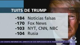 Trump ha escrito más de 2 mil 600 tuits como presidente