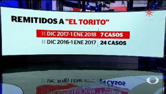 Siete Personas Pasan Última Noche Año El Torito