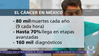 80 mil personas mueren cada año en México a causa del cáncer