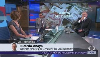 Anaya: PRI está detrás de estos ataques, en el contexto de campañas