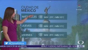 Clima Al Aire: Prevén cielo nublado y ambiente cálido en la CDMX