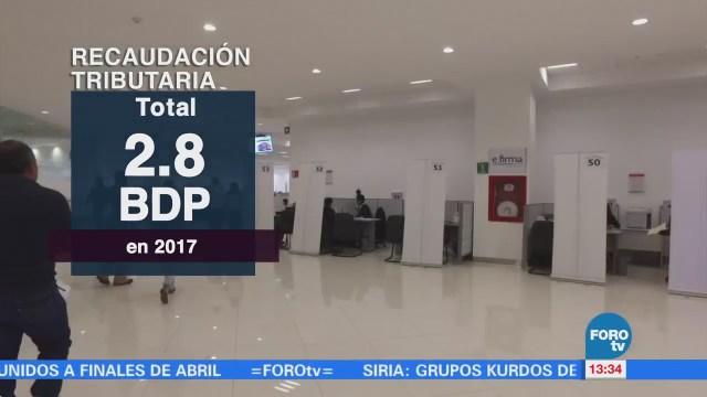 Contribuyentes mexicanos financian 55% del gasto público de 2017