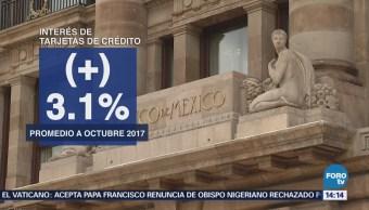 Movimientos Política Monetaria Influyen Interés Crédito