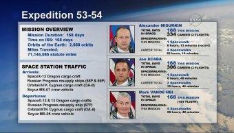 Regresan tres astronautas Estación Espacial Internacional