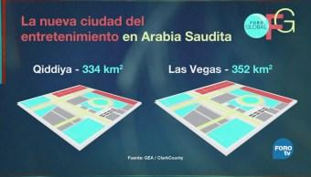 """Arabia Saudita: La revolución política incluye un """"Nuevo Vegas"""""""