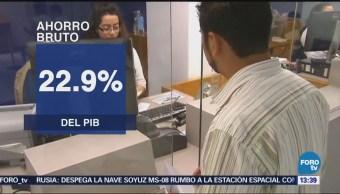 INEGI: Indicador trimestral del ahorro bruto equivale al 22.9% del PIB