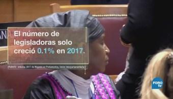 Día de la mujer: Poco avance contra la brecha de género