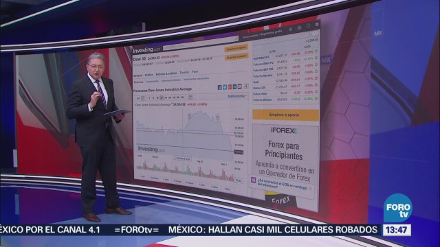 Dow Jones reacciona a las decisiones comerciales de Estados Unidos