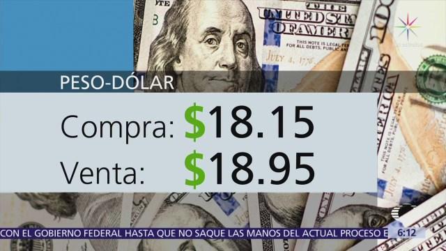 El dólar se cotizó en $18.95 a la venta