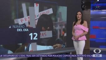 El número del día: 12 de 32 entidades han emitido alerta de género