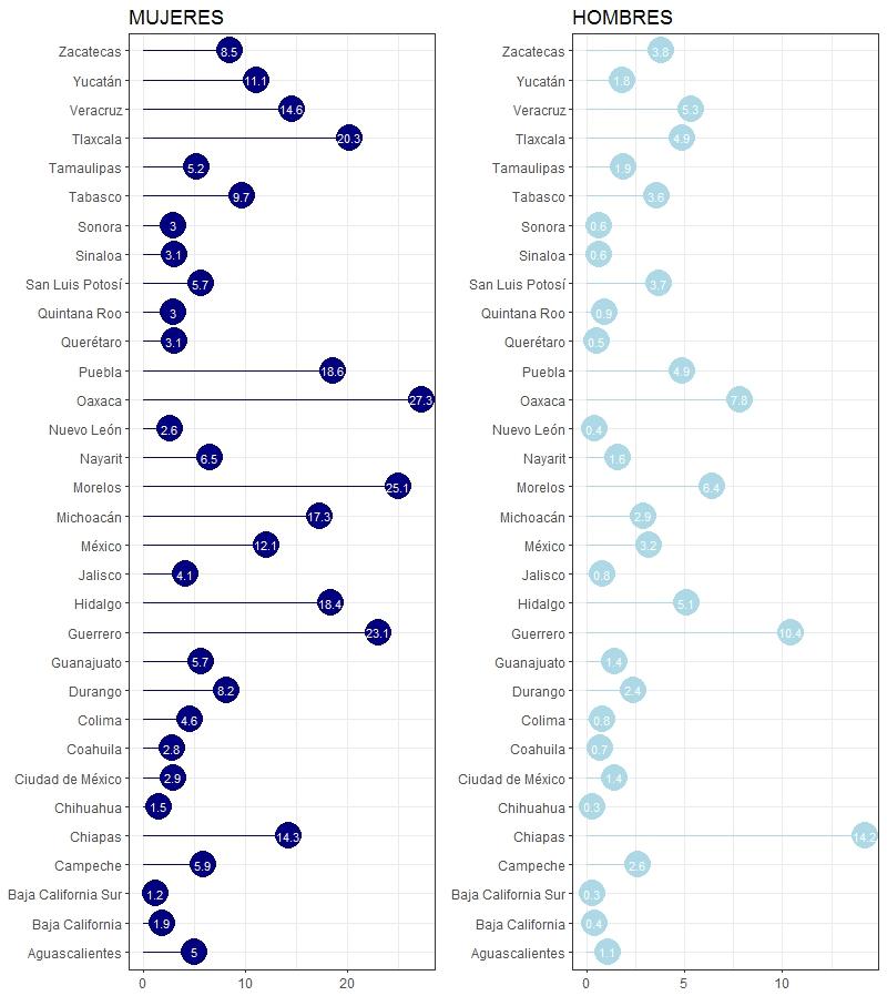 brecha-salarial-hombres-mujeres-mexico