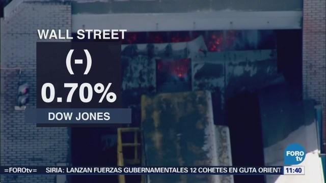 Mercados reaccionan a imposición de aranceles; el Dow Jones cae
