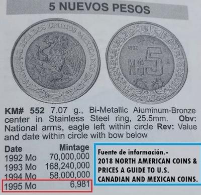 """¿Cuánto valen ahora las monedas de """"Nuevos Pesos""""?"""