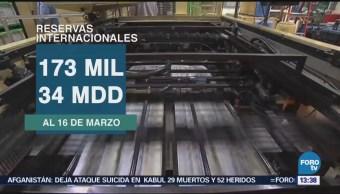 Reservas internacionales del país aumentan en 41 mdd: Banxico