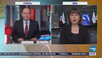 Puntos Relevantes Informe Trimestral Banco De México