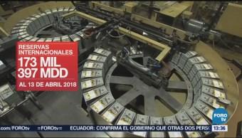 Reservas Internacionales México Continúan Tendencia Alcista