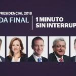 Dinámica Primer Debate Presidencial Candidatos Moderadores