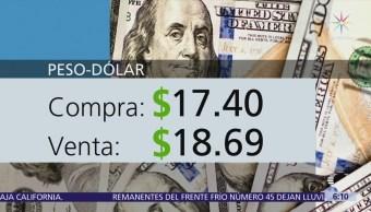 El dólar se vende en $ 18.69