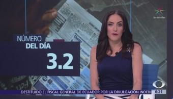 El número del día 3.2 la tasa de desempleo en México